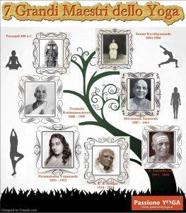 7-maestri-dello-yoga